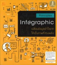 เปลี่ยนข้อมูลที่เข้าใจยากให้เป็นภาพที่ทรงพลัง = Principles Infographic